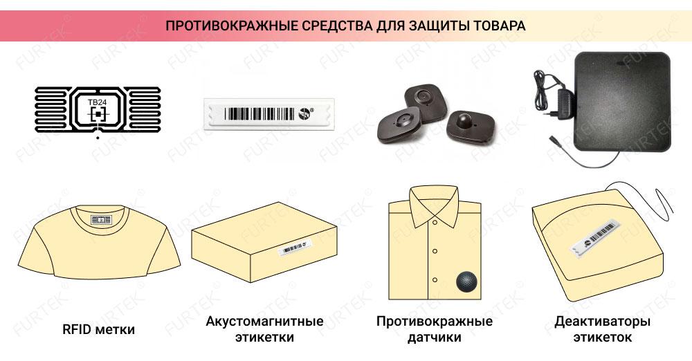 Противокражные средства для защиты товара