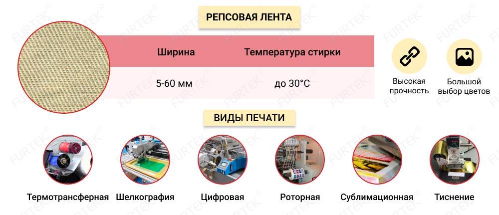 Информация о репсовой ленте