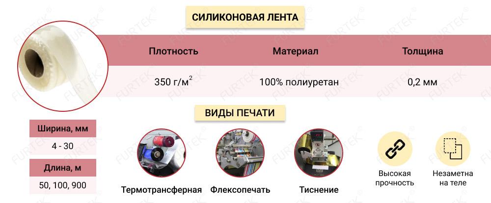 Характеристики силиконовой ленты