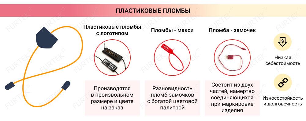 Информация о пластиковых пломбах