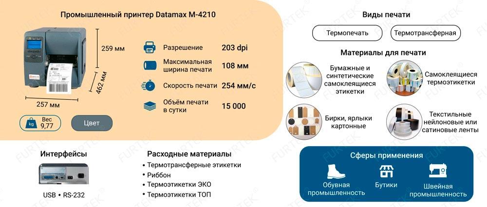 Характеристики промыленного принтера Datamax M-4210