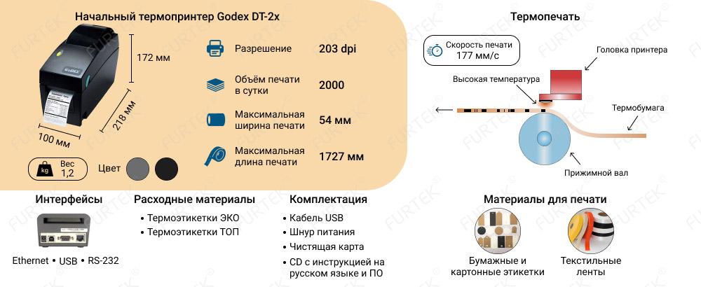 Термопринет Godex DT-2x, характеристики