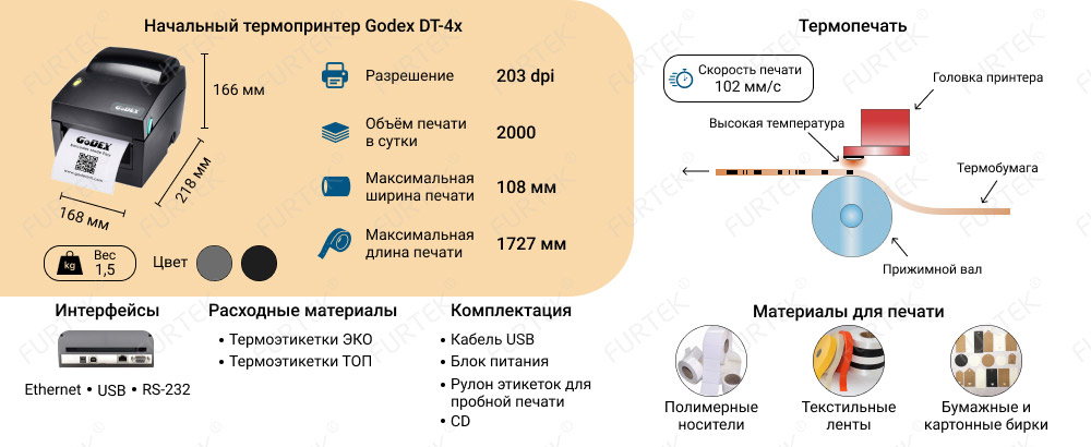 Характеристики начального термопринтера Godex DT-4x