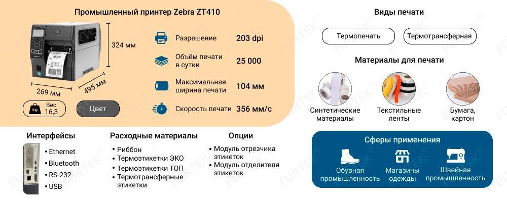 Строение принтера Zebra ZT410