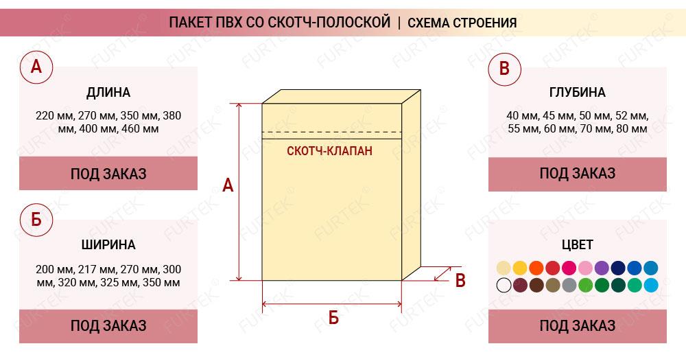 Пакет ПВХ со скотч-полоской, схема строения