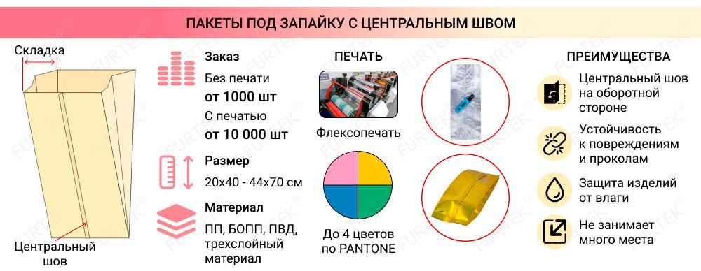 Краткая информация о пакете с центральным швом под запайку