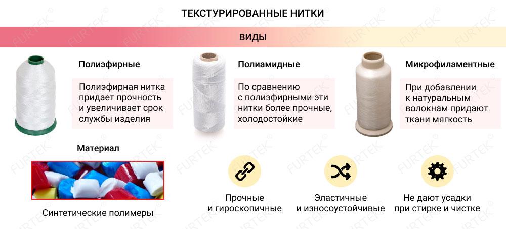 Информация о текстурированных нитях