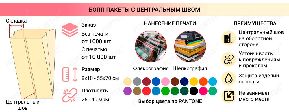 Общая информация о пакетах с центральным швом