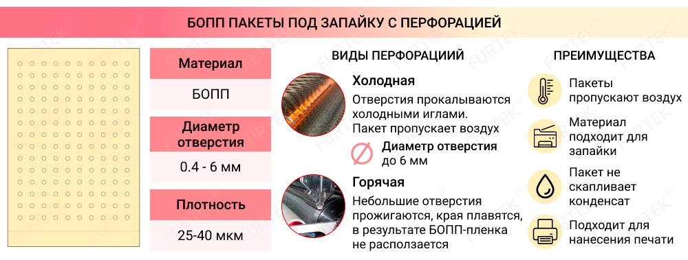 Информация о БОПП пакетах под запайку с перфорацией