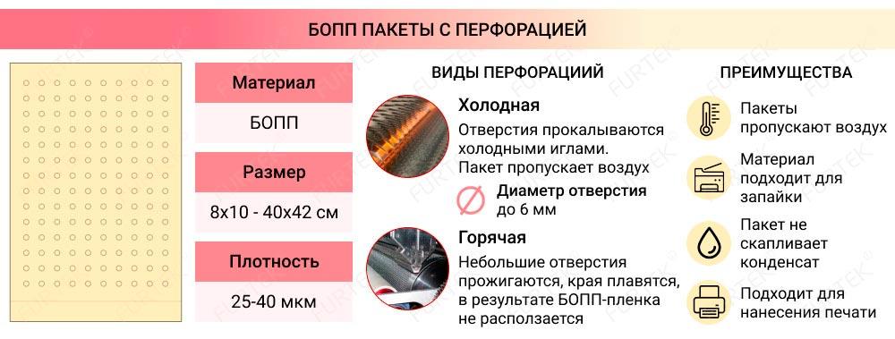 Общая информация о пакетах с перфорацией из БОПП-плёнки
