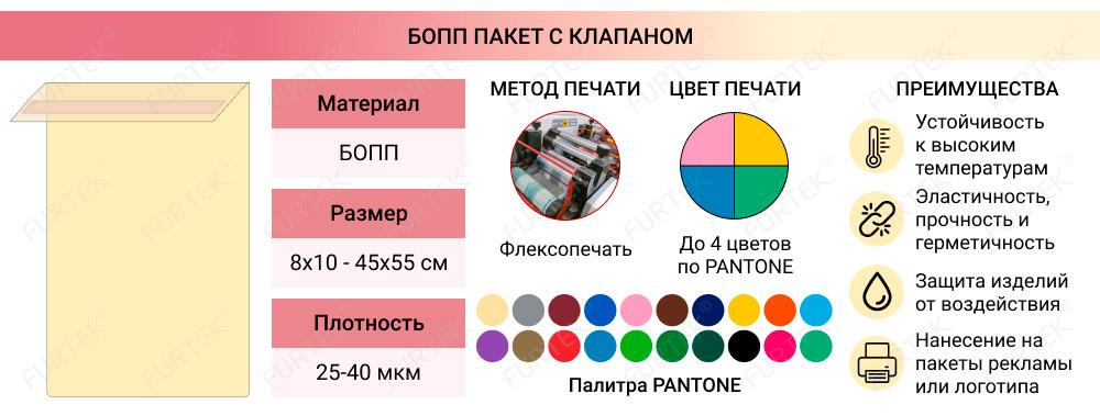 Общая информация о пакете с клапаном из БОПП-пленки
