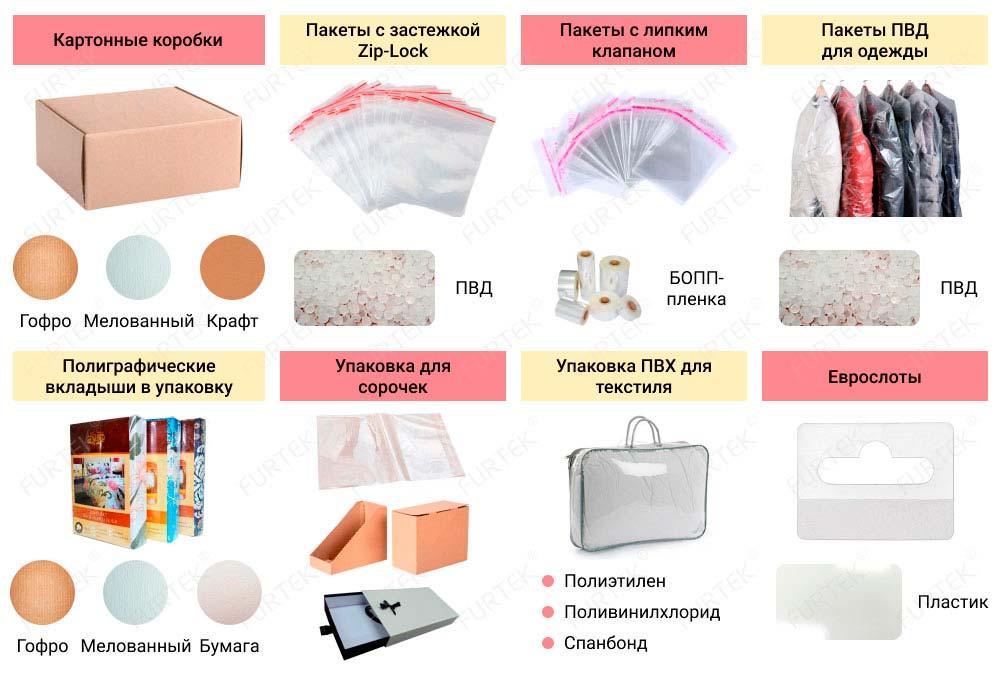 Примеры упаковки для швейной продукции