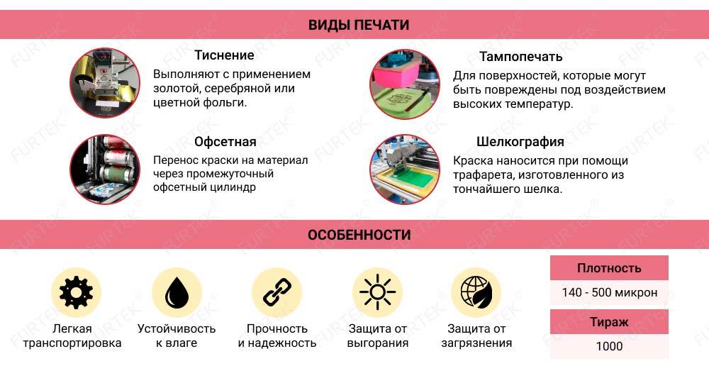 Особенности упаковки и виды печати