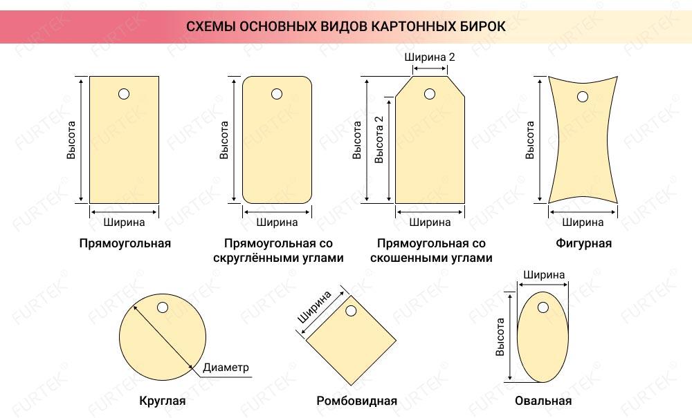 Схемы основных видов картонных бирок