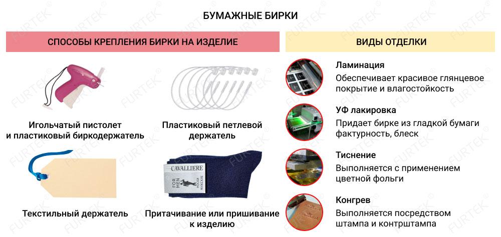Информация о бумажных бирках