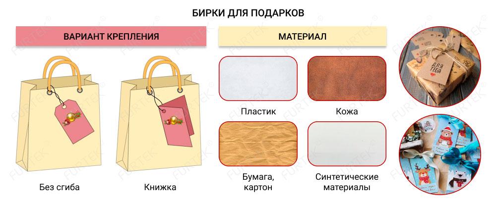 Информация о бирках для подарков