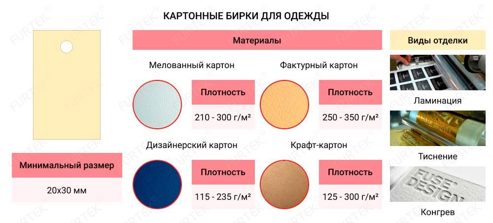 Информация о картонных бирках для одежды