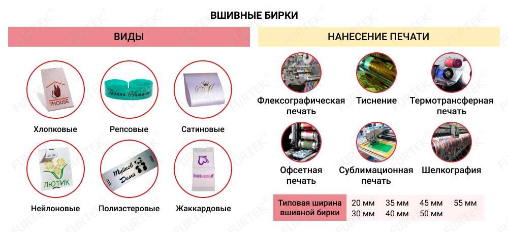 Виды вшивных бирок и способы печати