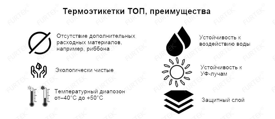 Инфографика - термоэтикетки ТОП, преимущества