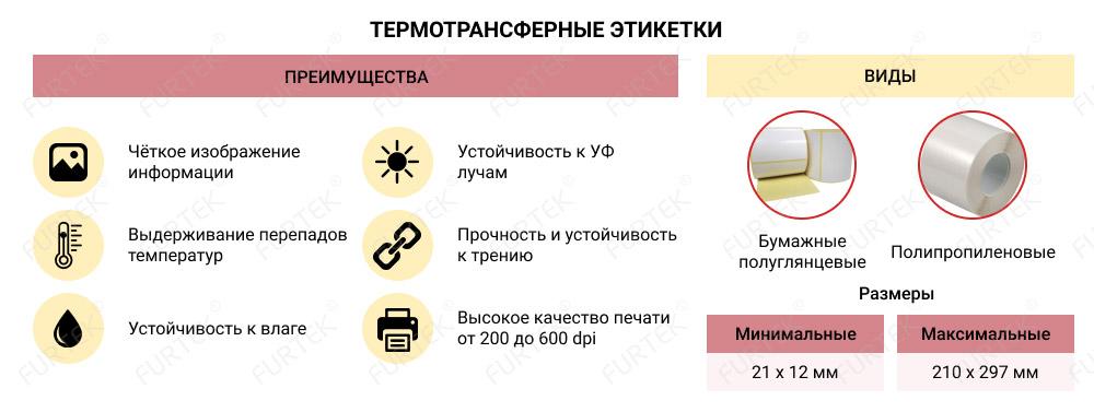Особенности термотрансферных этикеток