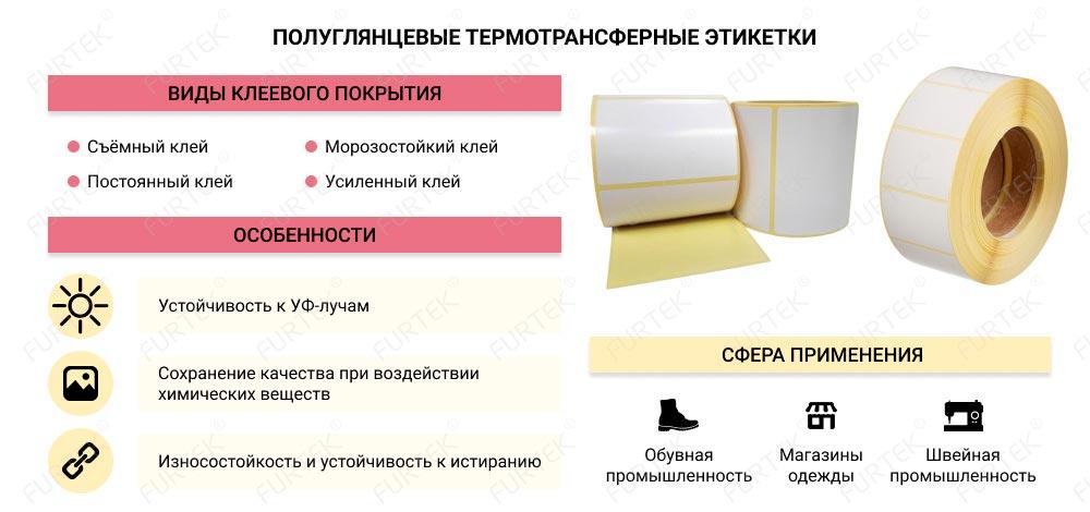Полуглянцевые термотрансферные этикетки