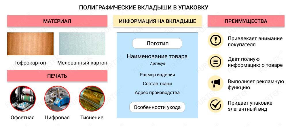 Информация о полиграфическом вкладыше в упаковку