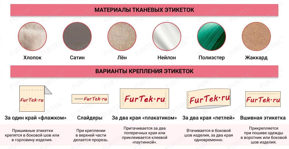 Показаны способы крепления тканевых этикеток и виды материалов