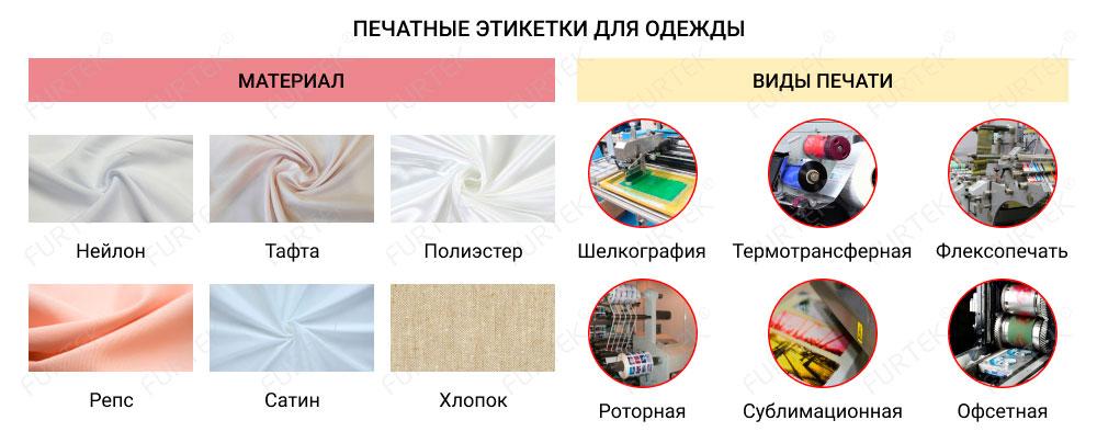 Информация о печати на этикетках для одежды