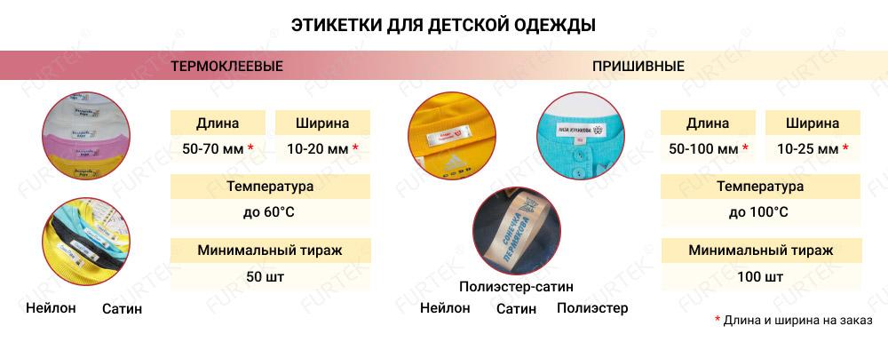Варианты этикеток для детского сада и школы а так же возможности для изготовления