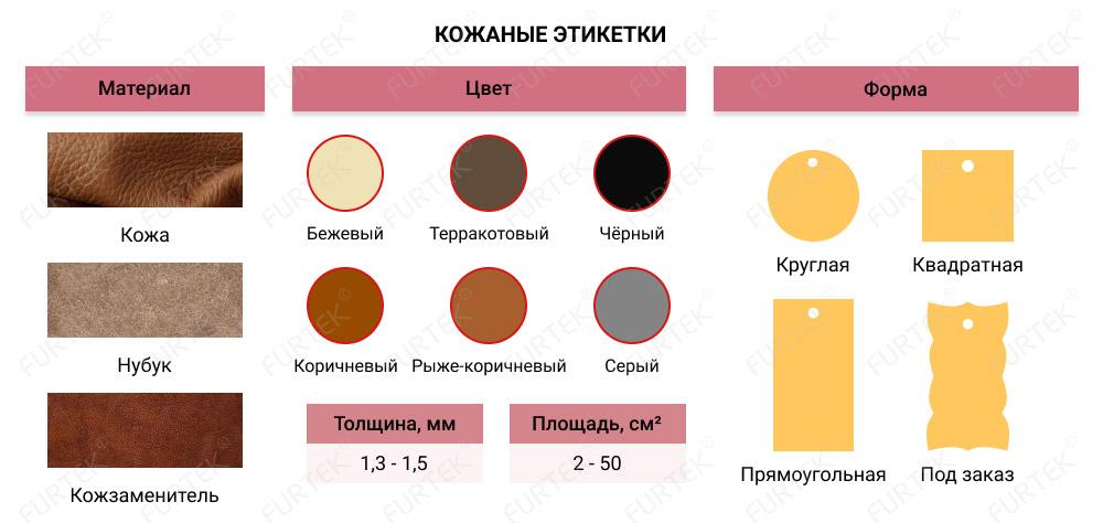 Характеристики кожаных этикеток