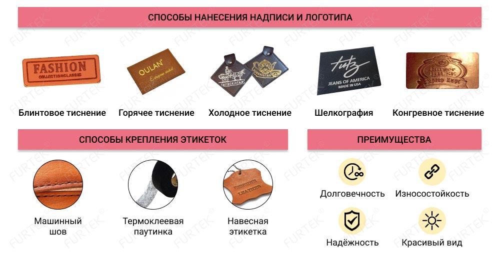 Способы нанесения надписи и логотипа