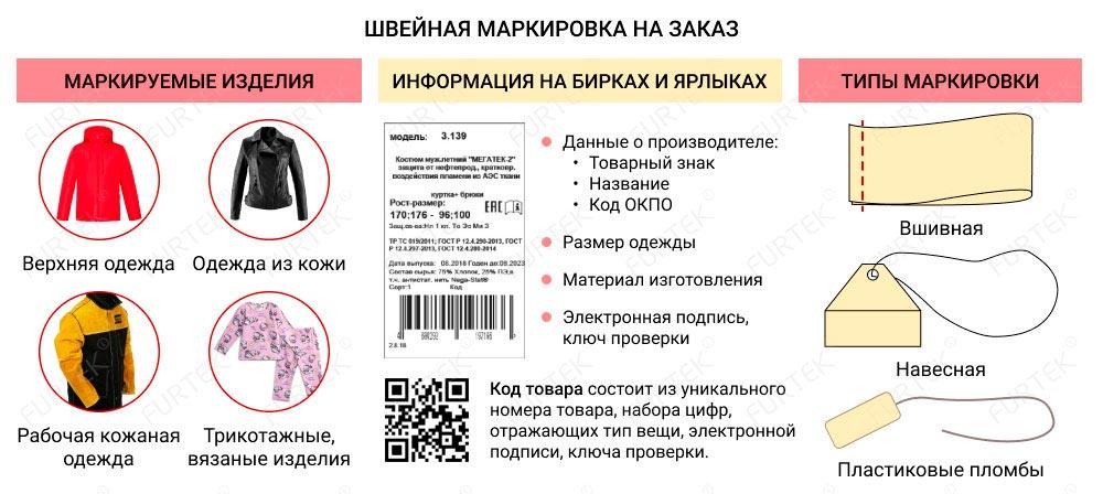 Информация о швейной маркировки одежды на заказ