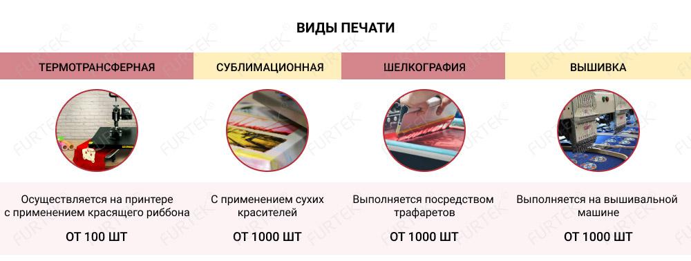 Виды печати: термотрансферная, сублимационная, шелкография, вышивка