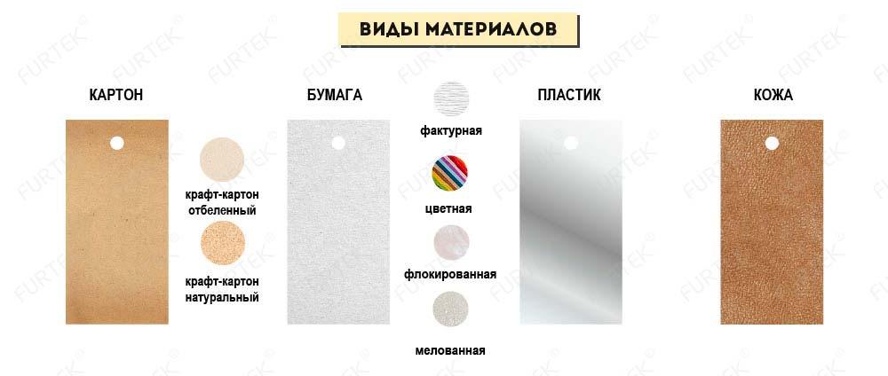 Виды материалов для изготовления бирок в виде инфографики