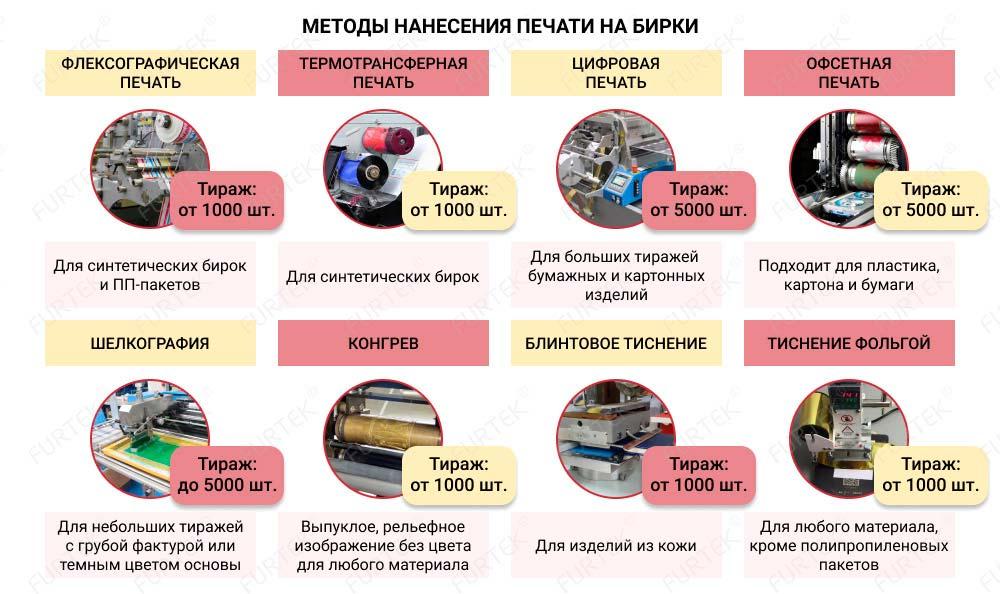Методы нанесения печати на бирки