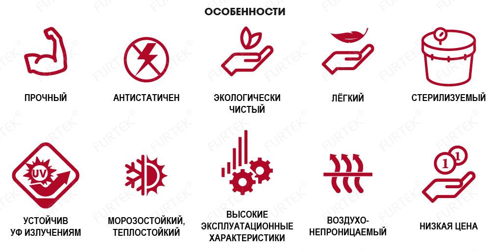 Спанбонд в рулонах особенности - устойчивость к неблагоприятным условиям, прочность, экологичность, антистатичность и другие