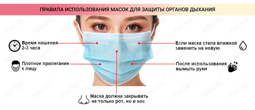 Правила использования масок для защиты органов дыхания на производстве