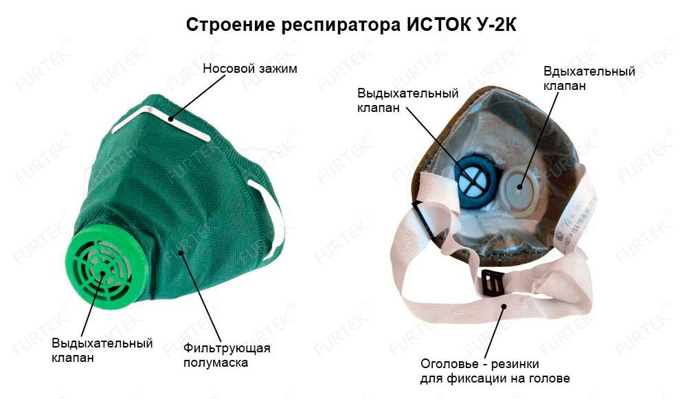 Строение респиратора ИСТОК У-2К