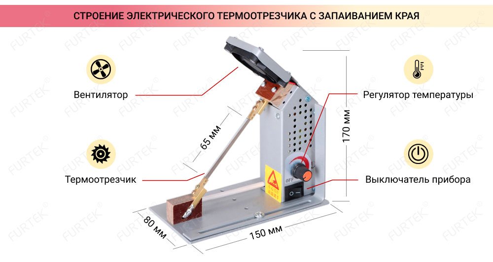 Строение электрического термоотрезчика с запаиванием края