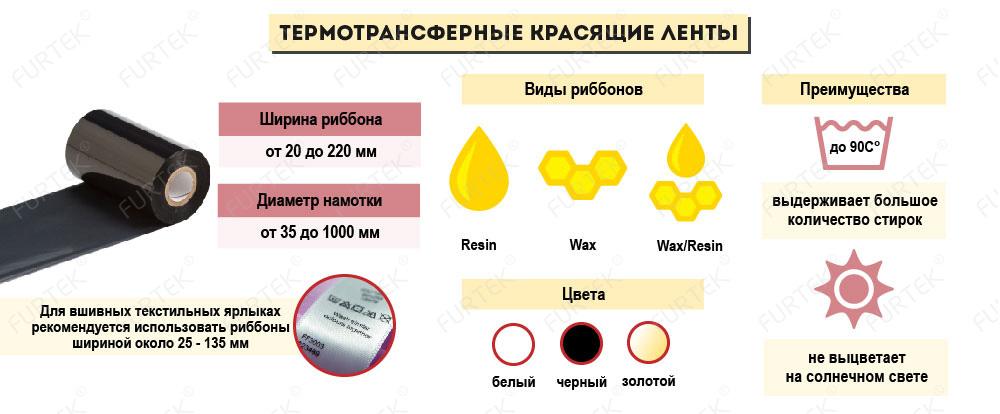 Информация о термотрансферных красящих лентах