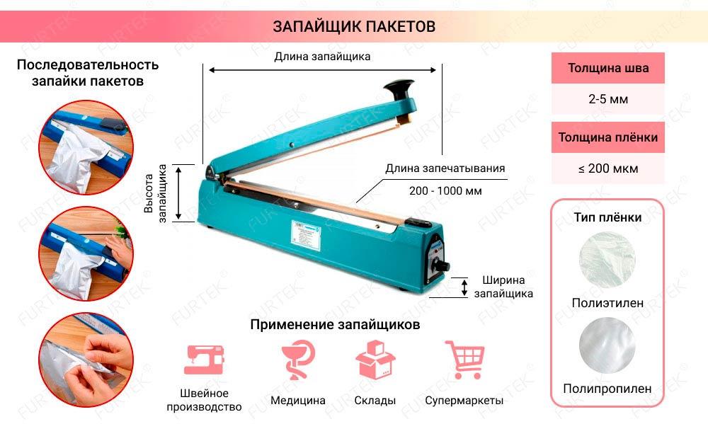 Инфографика информация о запайщике пакетов
