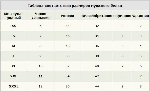 Таблицы соотношения размеров на ярлыках