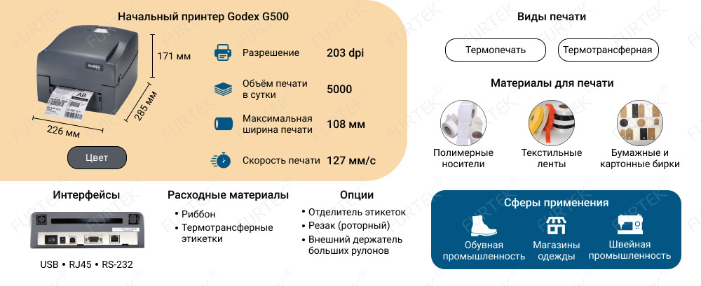 Особенности термотрансферного принтера Godex G500