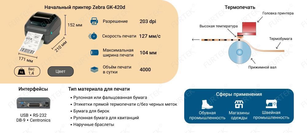 Особенности принтера этикеток Zebra GK-420d