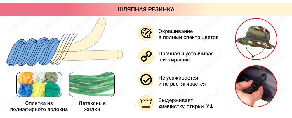 Информация о шляпной резинке