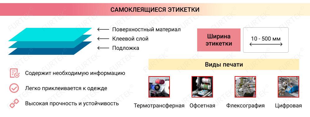 Самоклеящие этикетки и информация о них