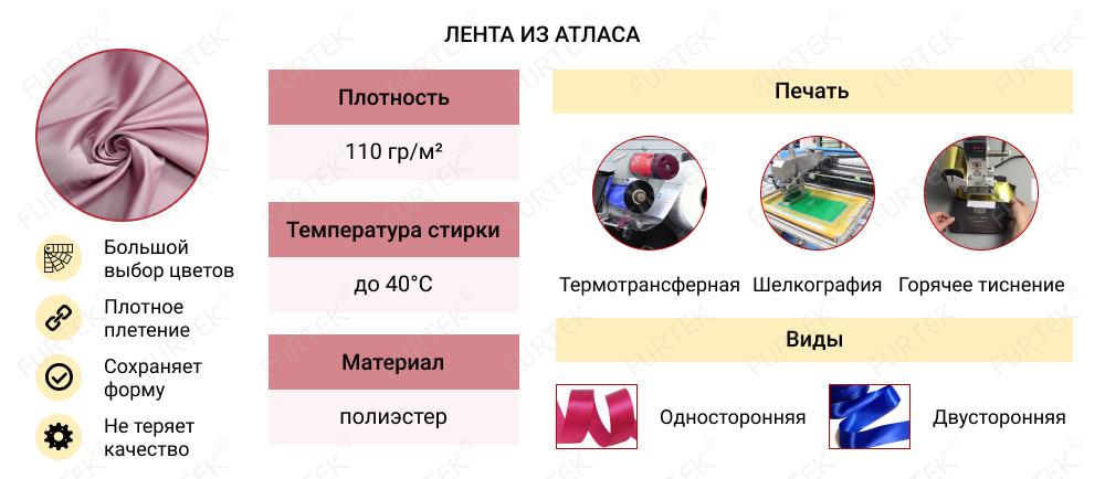лента атласная, инфографика