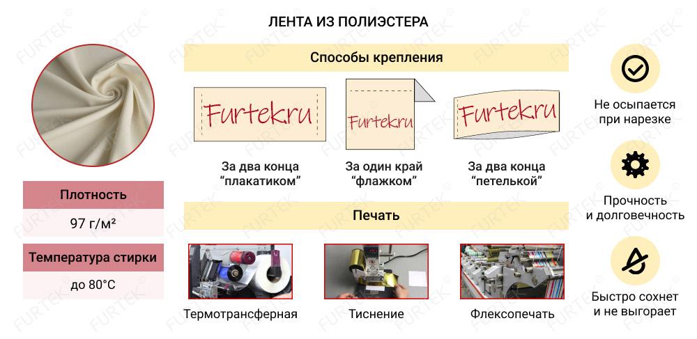 Информация о полиэстеровых лентах