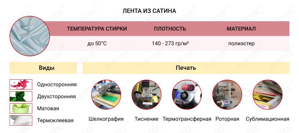 Информация о сатиновых лентах