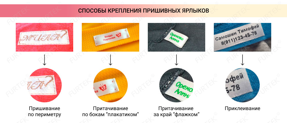 Схема закрепления пришивного ярлыка
